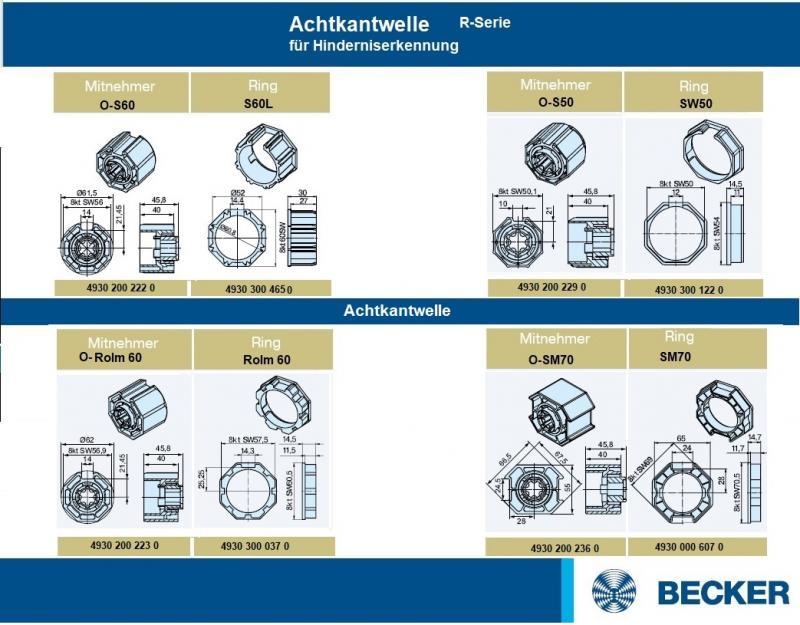 Becker- DECT, Rollladenantriebe mit Funk, von R8-D01 bis R40-D01, Serie R, Typ D01