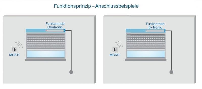 Becker - Centronic MemoControl MC611 Wandsender 1-Kanal AP weiß