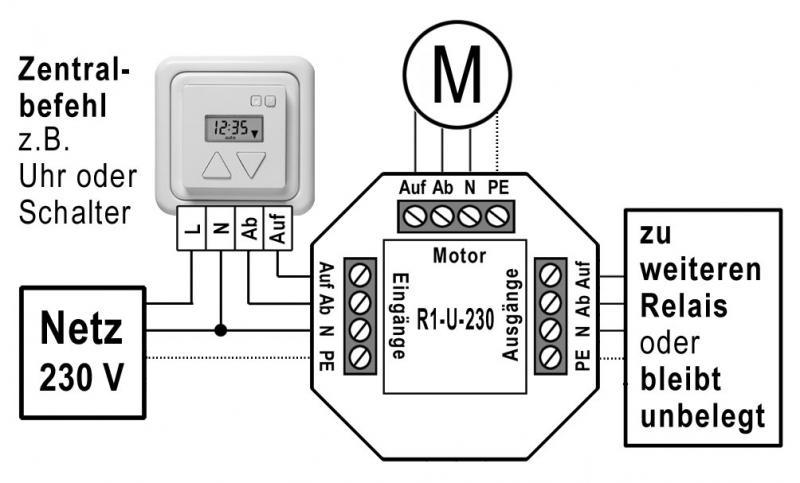 WTS - Steuer-Relais R1-U-230,für 1 Motor ohne Einzelbedienung  (Einzel-Gruppen-Mehrpunktsteuerung)