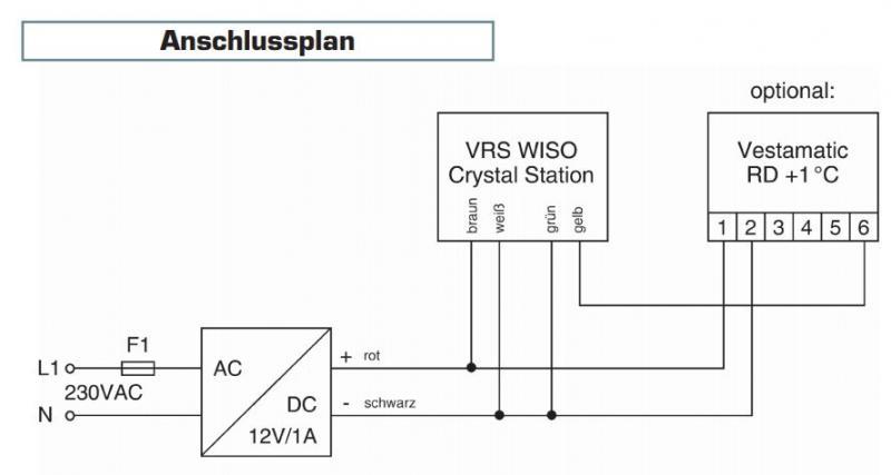 Vestamatic - WISO Kristall-Messstation Sonne + Wind